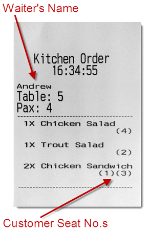 Kitchen Order Docket