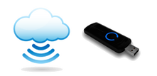Cloud and USB Backup