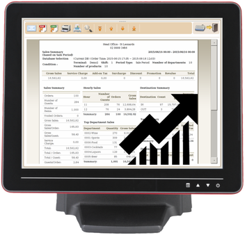 Electronic & Printed Reports